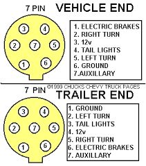 wiring diagram for 4 prong round trailer plug the wiring diagram 10 best ideas about trailer light wiring utility wiring diagram · 4 way trailer connector nilza wiring diagram