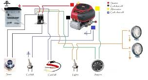 murray starter solenoid wiring diagram wiring diagrams and universal switches and solenoids