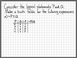 proof and problem solving truth table example 01 proof and problem solving truth table example 01