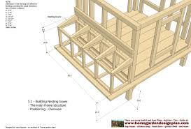 tomr  Guide to Get Insulated chicken coop plans  Chicken Co op Plans Free