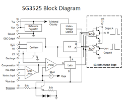 tahmid    s blog  using the sg pwm controller   explanation and    using the sg pwm controller   explanation and example  circuit diagram   schematic of push pull converter