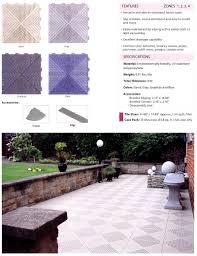 detail patio slab ideas concrete