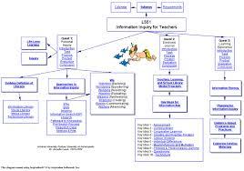 milozjam  earthquake diagram with labelsearthquake diagram with labels  earthquake diagram for