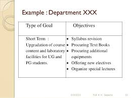 building a strategic plan for an educational institution a h sequeira 61 62 example department xxx type of goal objectives short term