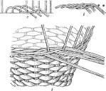 Плетение корзины из лозы или ивы