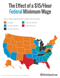 how many jobs states could lose 15 minimum wage 160818 fed min wage map v1