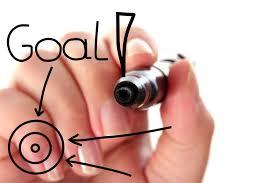 personal goals unit planning 10 goals