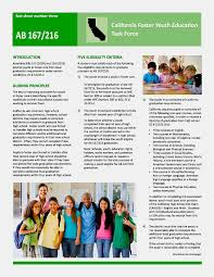 foster youth and homeless education ab and ab high ab 167 216