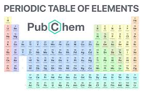 <b>Periodic Table</b> of Elements - PubChem