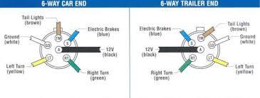 7 pin round trailer plug wiring diagram wiring diagram 7 pin round trailer plug wiring diagram solidfonts