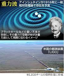 「重力波」の画像検索結果