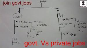 government jobs vs private jobs government jobs vs private jobs