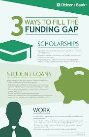 what to do when you have a funding gap unigo if your financial aid award isn t enough to cover your college costs here are some ways to fund the gap