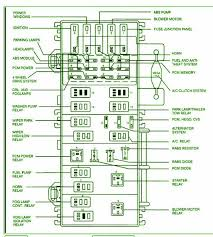 ford econoline van fuse diagram 1999 ford fuse box 1999 wiring diagrams