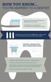 Dental Funnies on Pinterest | Dental Humor, Dentists and Dental via Relatably.com