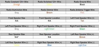 buick radio wiring diagram buick wiring diagrams online