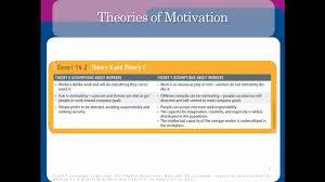 employee motivation behavior episode 18 employee motivation behavior episode 18