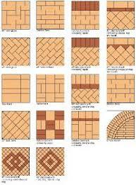 patterns patio