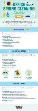 office spring cleaning checklist
