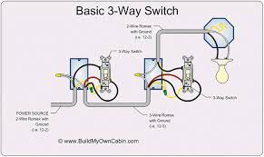 wire light switch wiring diagram wirdig way wiring diagram for lights in home wiring wiring harness wiring