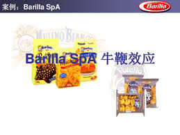 01 barilla spa牛鞭效应案例 文档库 01 barilla spa牛鞭效应案例