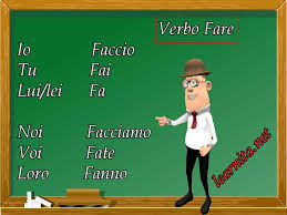 Image result for images of italians saying verbs
