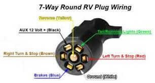 trailer wiring diagrams 7 way images way 5 6 and 7 circuits wiring diagram 7 way trailer plug wiring circuit wiring