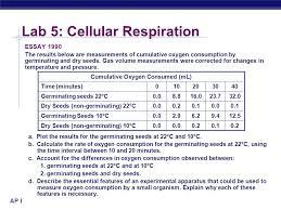 Ap biology essay questions chemistry of life   pdfeports    web     Albert io