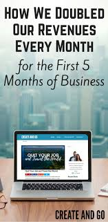 images about blogging we ll shed some insight into this whole make money online thing and show that