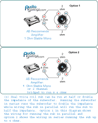 kicker wiring diagram kicker image wiring diagram kicker cvr 2 ohm wiring diagram wirdig on kicker wiring diagram