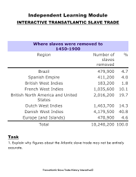 key stage transatlantic slave trade interactive image 8
