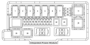 interior fuse box diagram jeepforum images 2000 cherokee fuse box jeep grand cherokee wk fuses