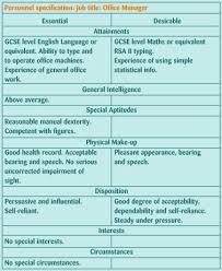 successful college essay examples  socialsci cosuccessful college essay examples