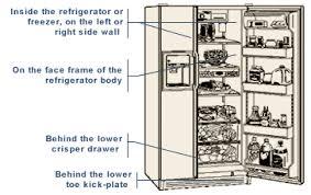 kitchenaid refridgerator parts locating the model number tag in a kitchenaid refridgerator parts locating the model number tag in a refrigerator kitchenaid refridgerator parts r