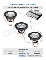 subwoofer wiring diagrams 3 dvc 4 ohm 2ch