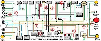 gy6 engine wiring diagram gy6 image wiring diagram chinese scooter alarm wiring diagram wiring diagram schematics on gy6 engine wiring diagram