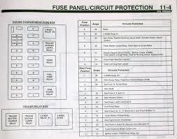 econoline fuse box wiring diagrams