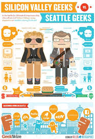 technology cool infographic from geekwire silicon valley geek vs seattle geek hbo ilicon valley39 tech