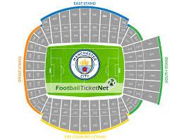 Manchester City vs Arsenal at Etihad Stadium on 29/02/20 Sat 15:00 ...