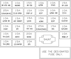 solved 2003 kia spectra fuse box diagram fixya i need a diagram of the fuse box to replace certain fuses but do not know the ampage of what each fuse is specifically for