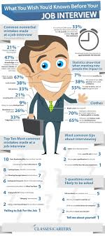 job interview infographics visual ly what you wish you d known before your job interview infographic