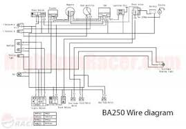 kazuma 250 wire diagram diagram for baja 250cc atvs wiring diagram for baja 250cc atvs