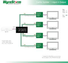 rj b wiring diagram cat5 wiring diagram b wiring diagram and hernes rj45 pinout wiring diagrams for cat5e or cat6