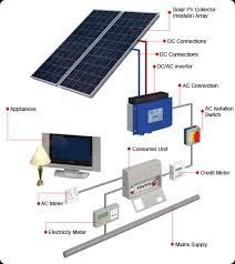solar cell wiring diagram simple solar power system diagram wiring Simple Solar Power System Diagram solar panel diagram facbooik com solar cell wiring diagram how do solar panels generate electricity? solar power system diagram