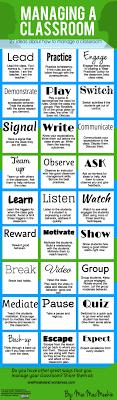 best images about classroom management classroom 17 best images about classroom management classroom management techniques teaching and behavior management