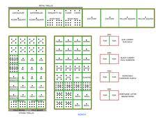 Small Picture Speaking of the Garden Vegetable garden layouts Vegetable