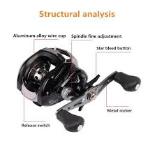 <b>17</b>+<b>1BB</b> 7.1:1 <b>Aluminium Alloy</b> Fishing Wheel Left Hand Baitcasting ...