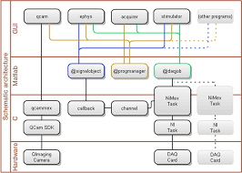 software system architecture diagram photo album   diagramssoftware architecture diagram with syst carryme co