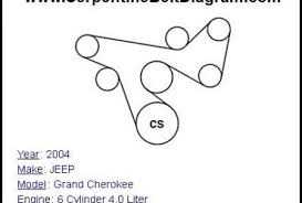 bmw e90 stereo wiring harness wiring diagram and hernes bmw wiring harness diagram nilza