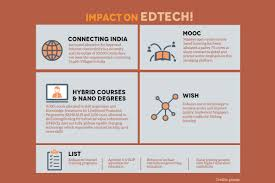 union budget effect on start ups and edtech this fwd business